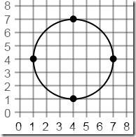 CircularString