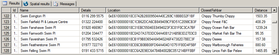Updating A Sql Server Table With Nearest Neighbours Optimised For Sql Server 2012 Sql Azure